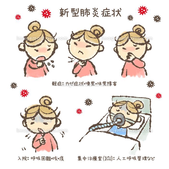 新型コロナウィルスの症状 手描きイラストの販売画像