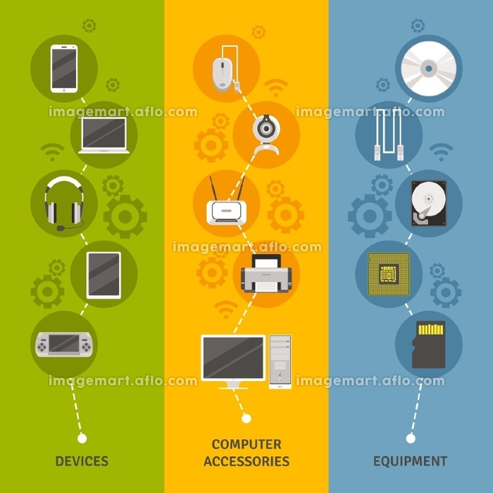Computer Devices And Equipment Banner Set. Computer equipment and devices with accessories and symbols scheme flat color vertical banner set isolated vector illustration