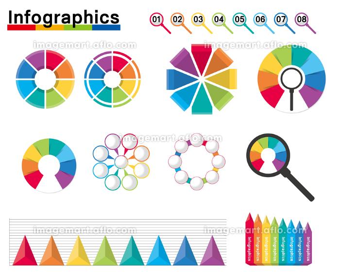 インフォグラフィックスセット|8分割円グラフチャート図PDCAビジネスプロセス経営アイコンの販売画像