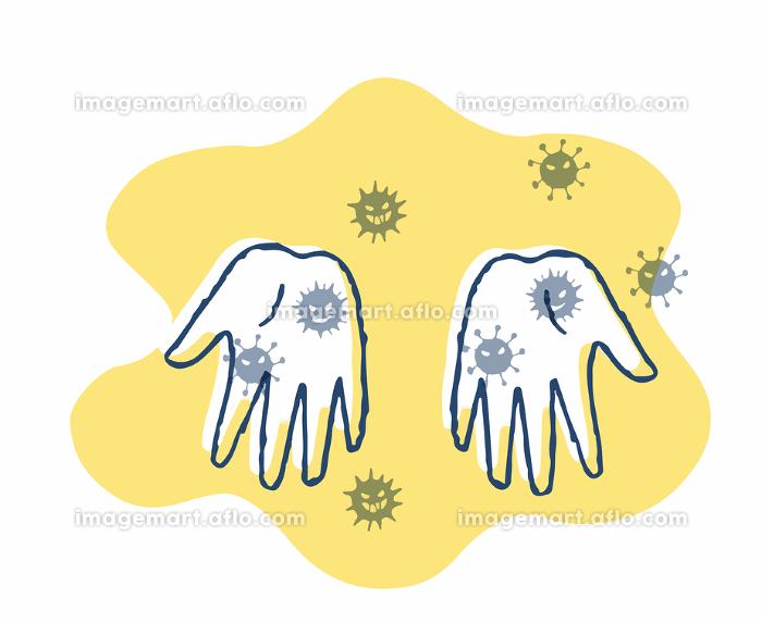 手のばい菌の販売画像