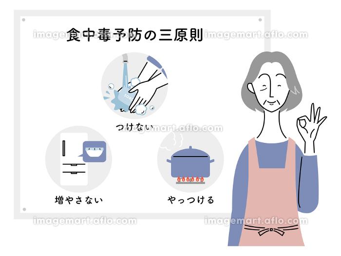 食中毒予防の三原則/シニア女性(日本語)の販売画像