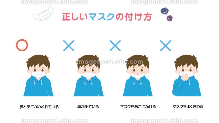 正しいマスクの付け方 図解 男の子の販売画像