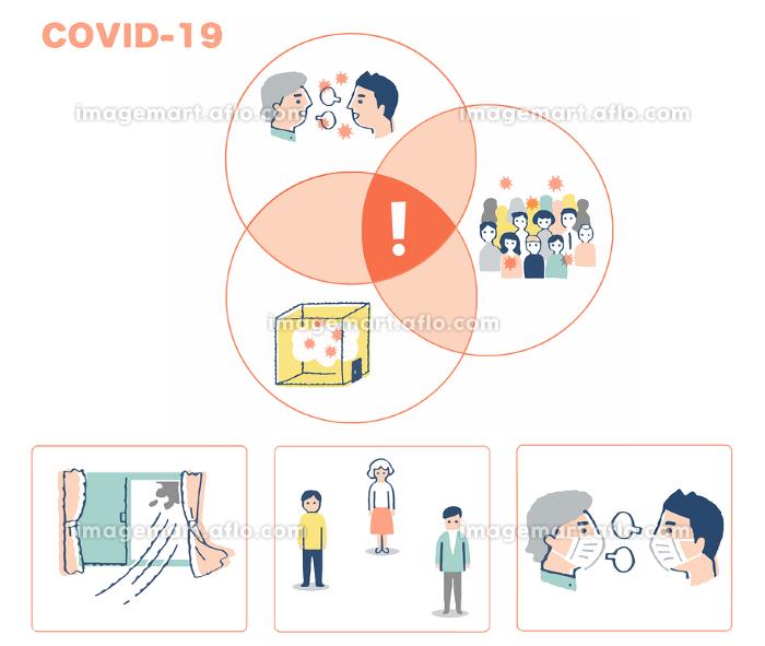 集団感染が起こる3条件 三つの「密」と対策の販売画像