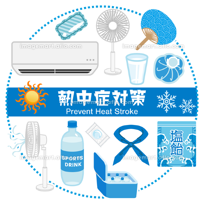 熱中症対策グッズ アイコンセット 円形配置の販売画像